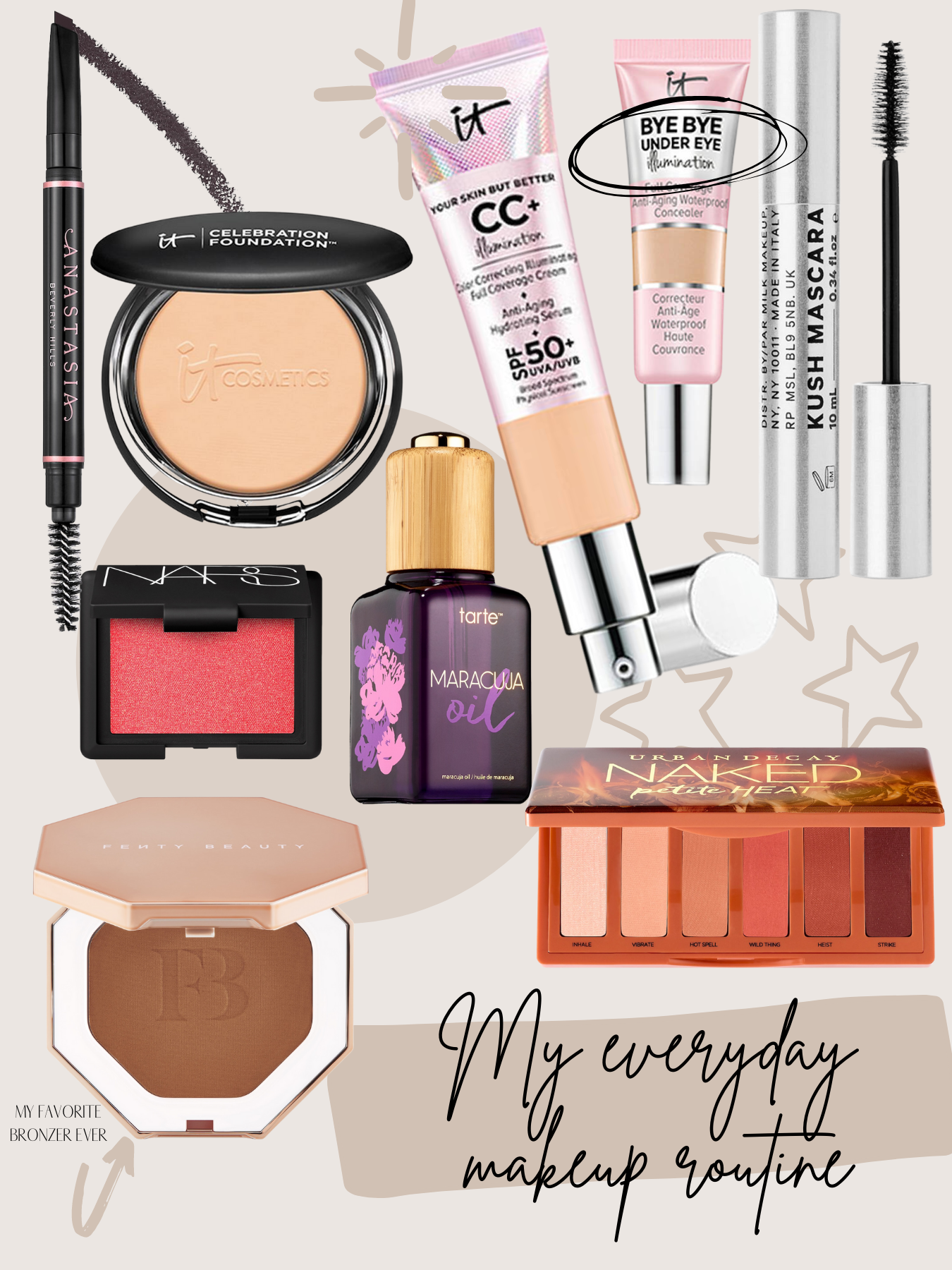 My Everyday Makeup Routine